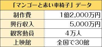 http://hunter-investigate.jp/news/0516_cinema1.jpg