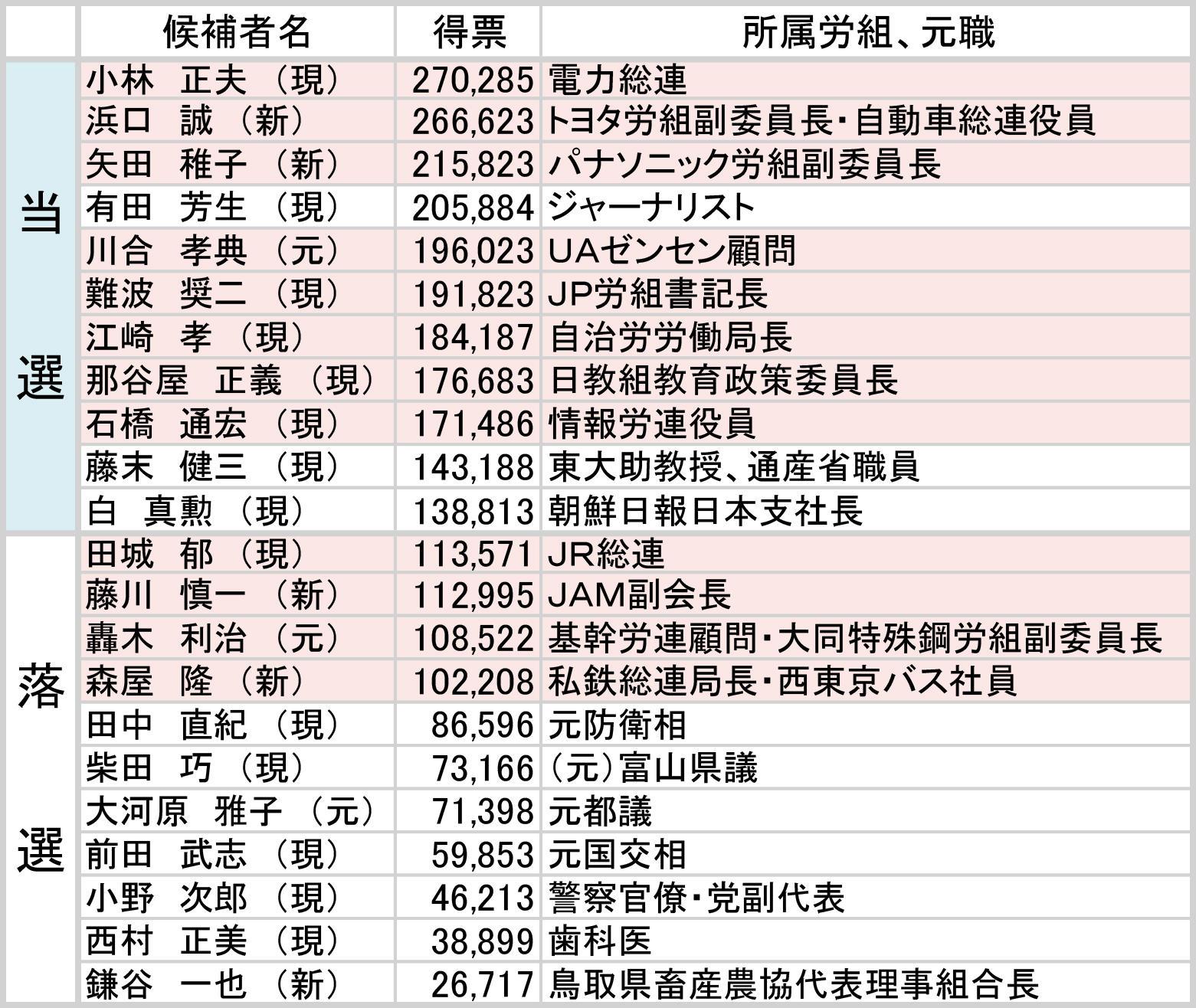 http://hunter-investigate.jp/news/0761cdb3db5668262cece91118ee3ad0e95b33ee.jpg