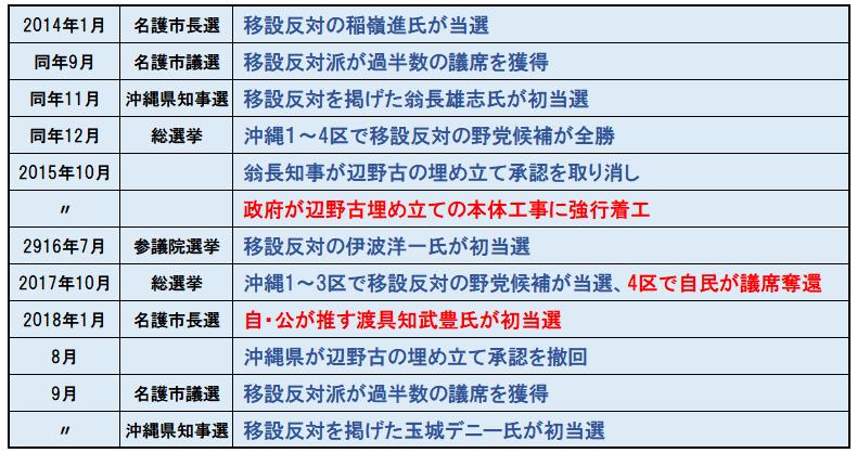 http://hunter-investigate.jp/news/1ace7df3cd4880da559a8c8e8a3edd273aee8259.png