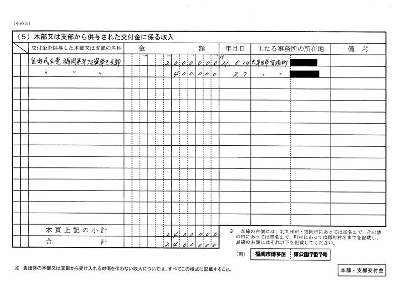 収支報告書2