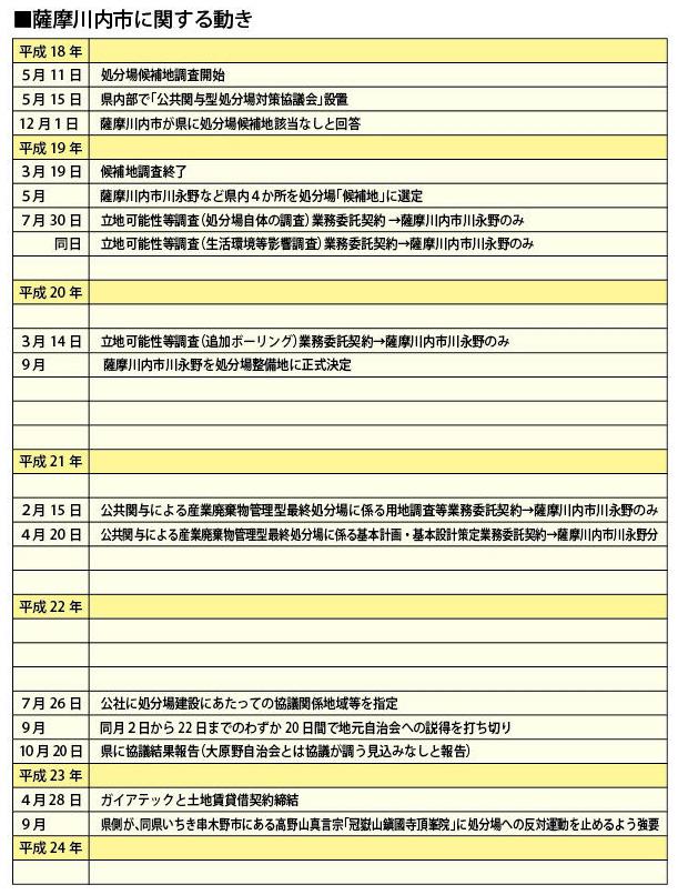 http://hunter-investigate.jp/news/2012/09/20/20120920_h01-02.jpg