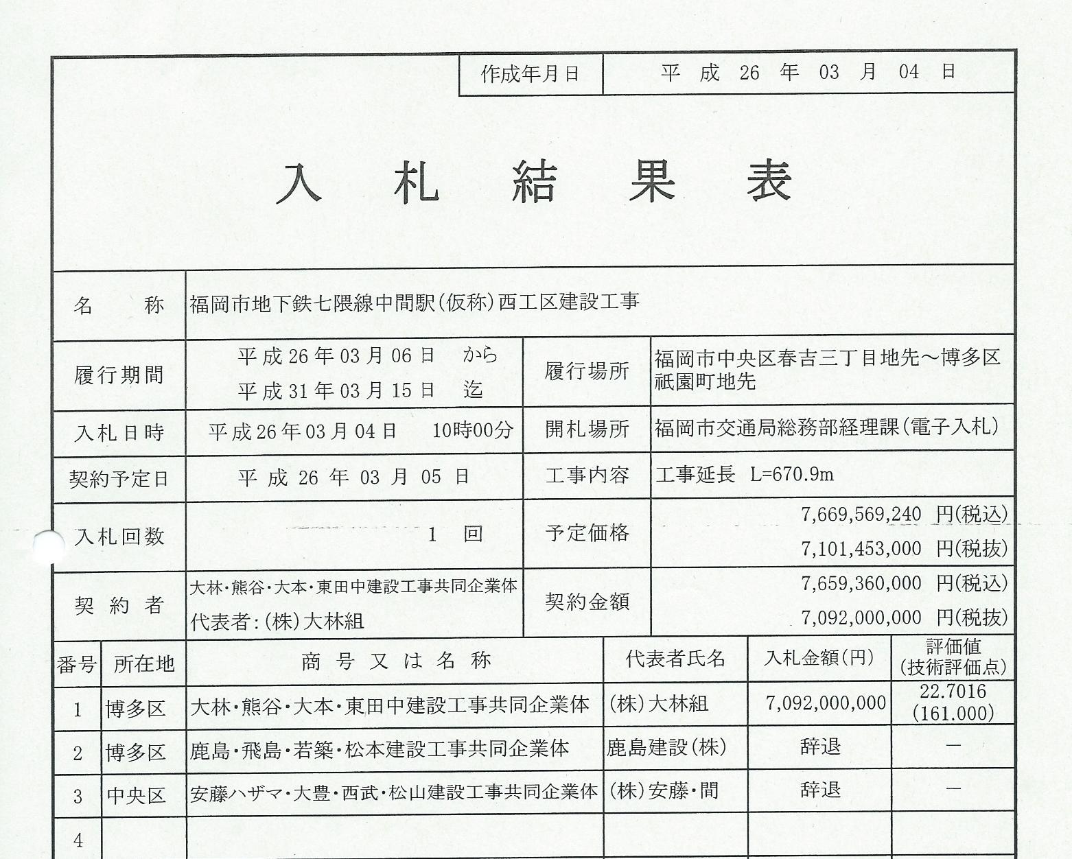 http://hunter-investigate.jp/news/2014/04/22/%E5%85%A5%E6%9C%AD%EF%BC%91-1.jpg