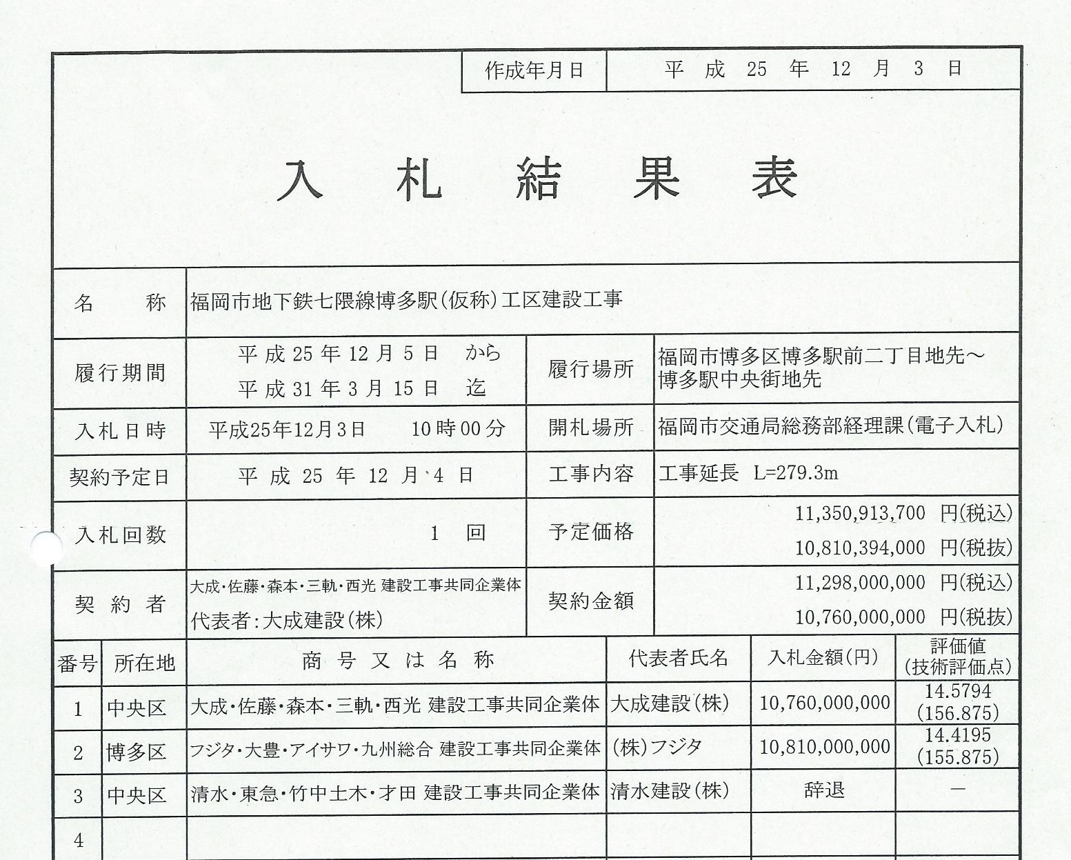 http://hunter-investigate.jp/news/2014/04/22/%E5%85%A5%E6%9C%AD%EF%BC%91-2.jpg