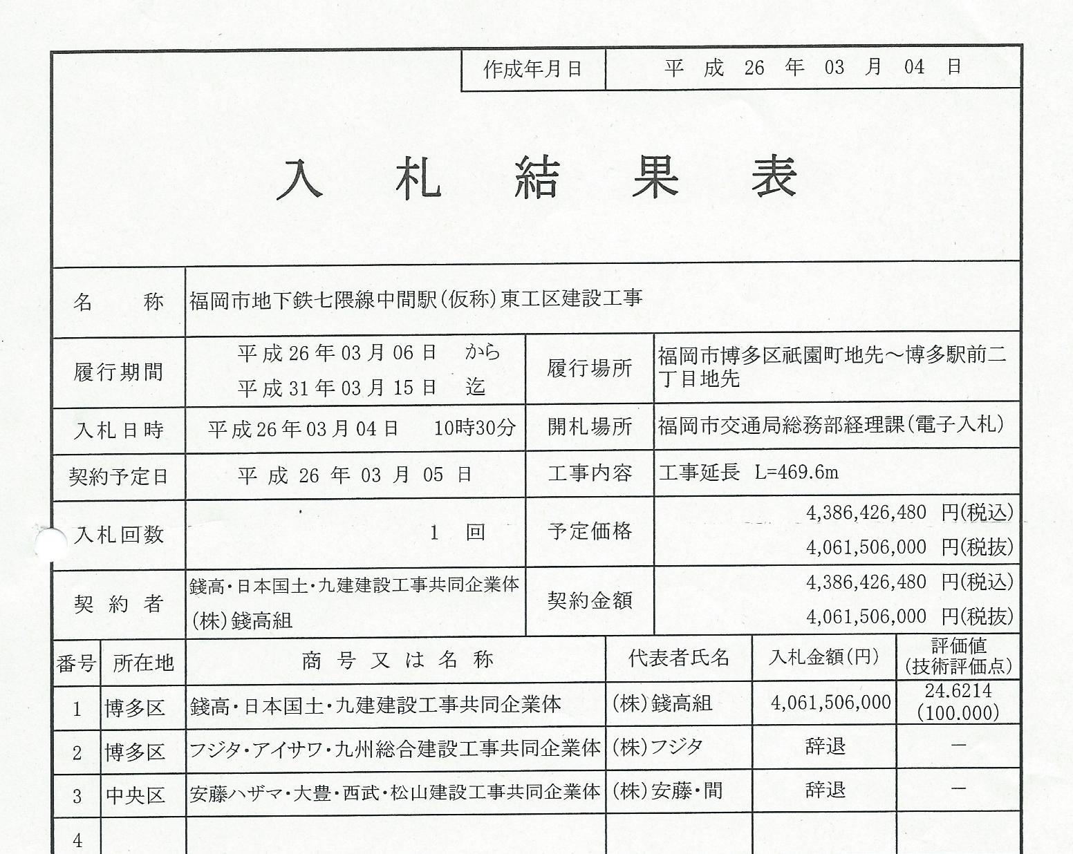 http://hunter-investigate.jp/news/2014/04/22/%E5%85%A5%E6%9C%AD%EF%BC%91.jpg