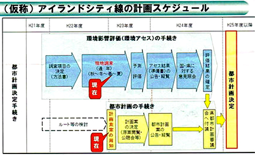 (仮称)アイランドシティ線計画スケジュール