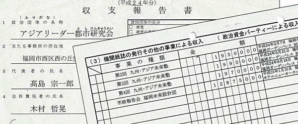 アジアリーダー都市研究会 政治資金収支報告書(平成24年分)