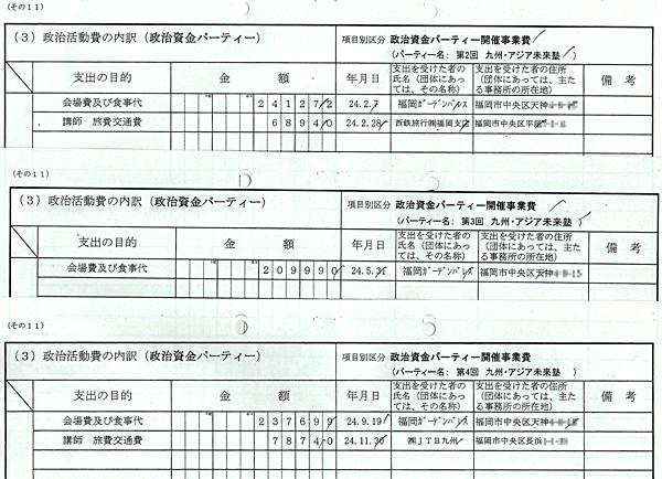 アジアリーダー都市研究会 報告書