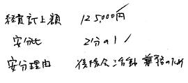橋田議員 政調費