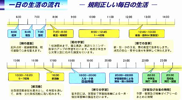 鹿児島・公立エリート養成校 ... : スケジュール 2014 : すべての講義