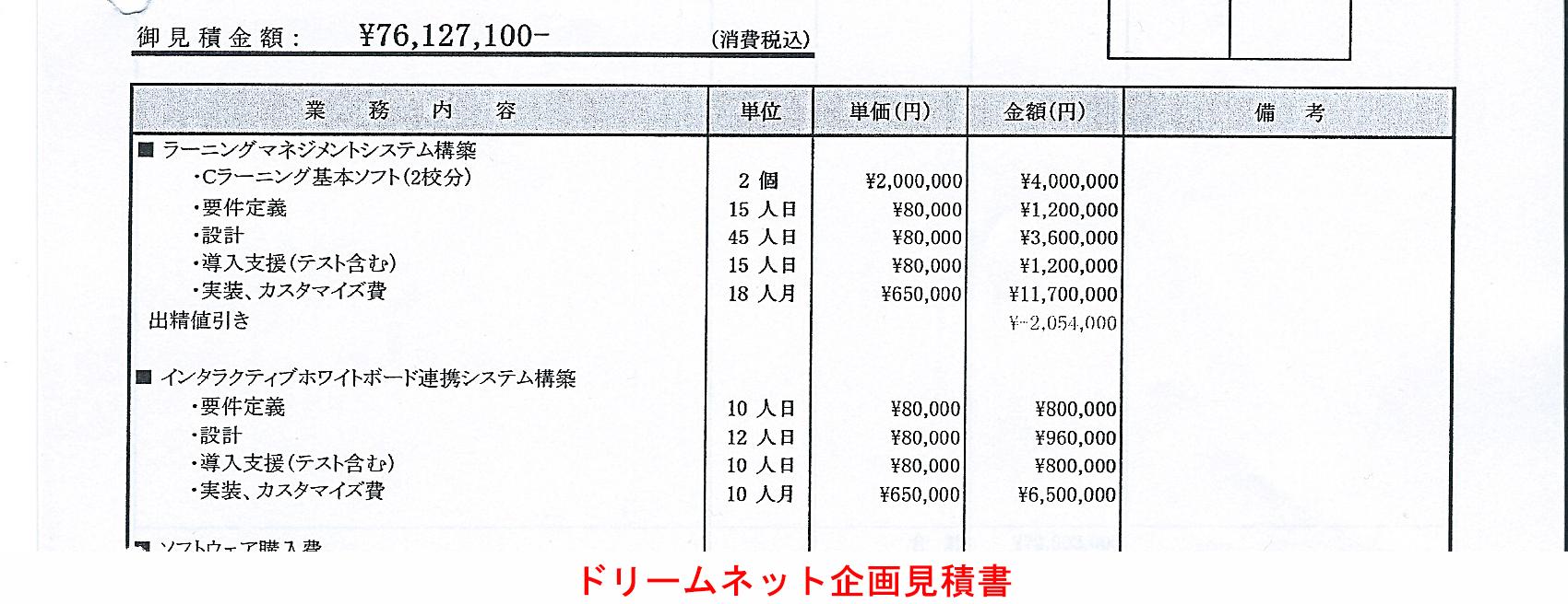 http://hunter-investigate.jp/news/2015/04/22/%E3%83%89%E3%83%AA%E3%83%BC%E3%83%A0%E8%A6%8B%E7%A9%8D%E6%9B%B8%EF%BC%92.jpg