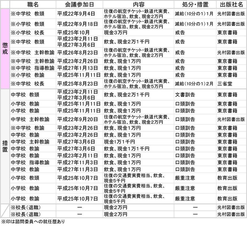 http://hunter-investigate.jp/news/2016/07/21/20160721_h01-02.jpg