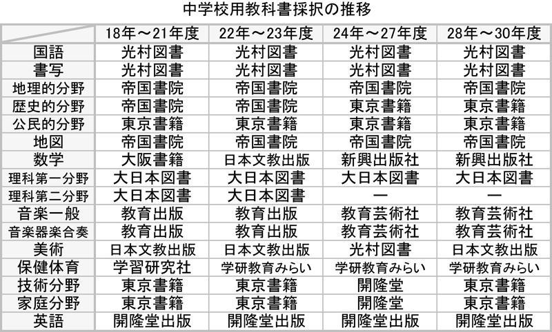 http://hunter-investigate.jp/news/2016/07/21/20160721_h01-05.jpg