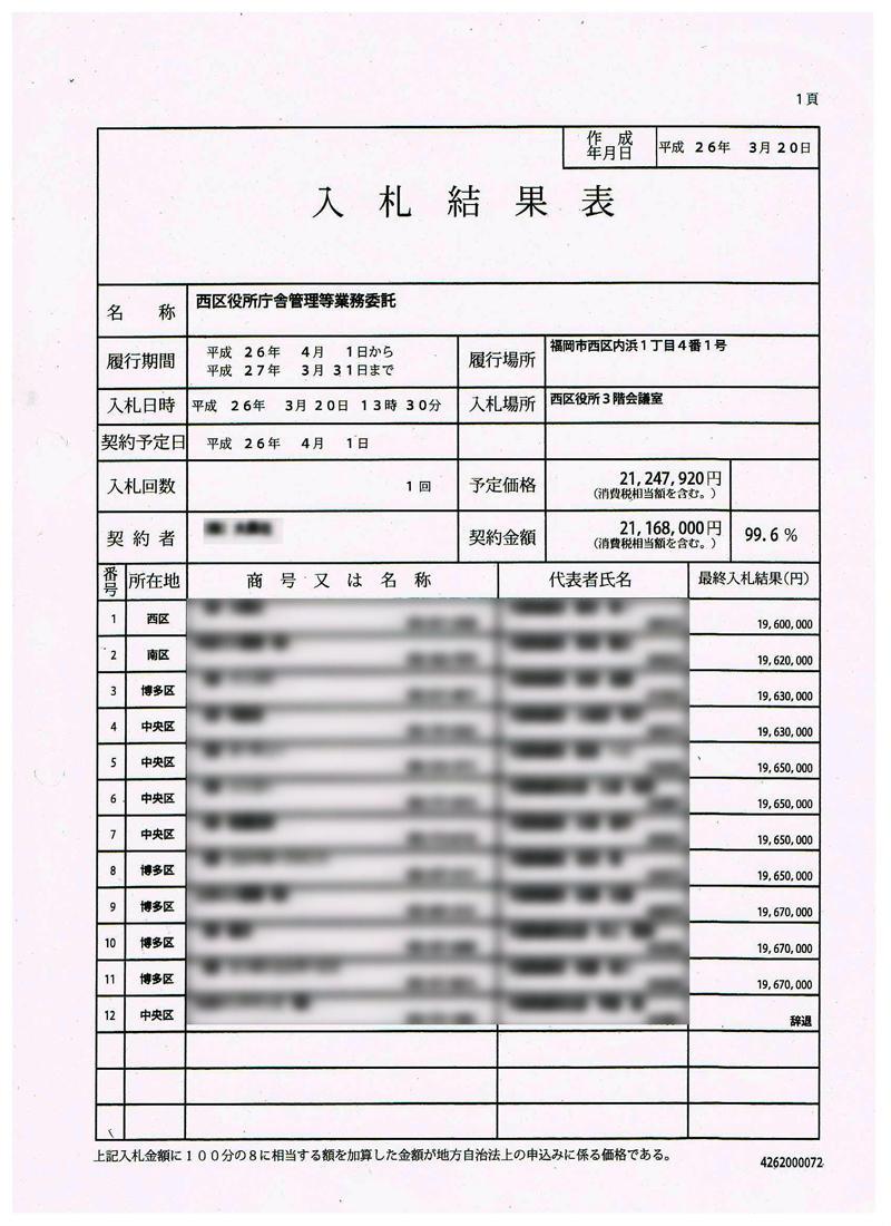 http://hunter-investigate.jp/news/2017/08/02/20170802_h01-01.jpg