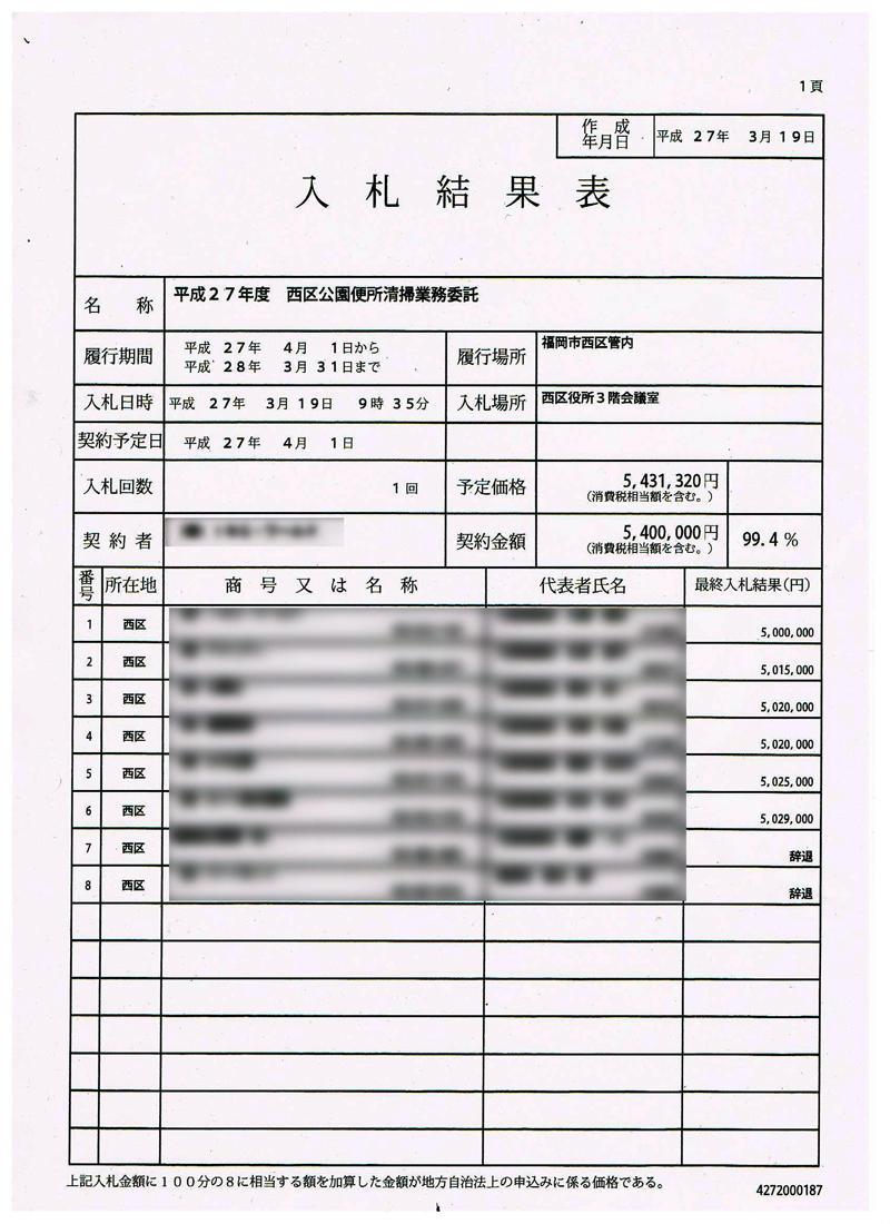 http://hunter-investigate.jp/news/2017/08/02/20170802_h01-03.jpg
