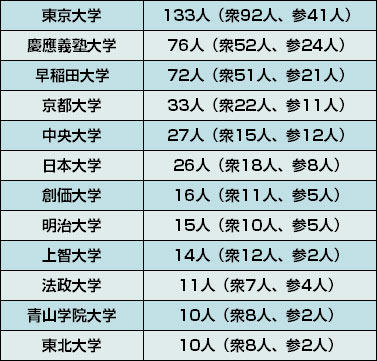 0523_daigaku.jpg