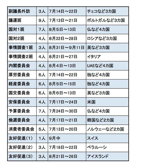 http://hunter-investigate.jp/news/2018/07/25/20180726_h01-01.jpg