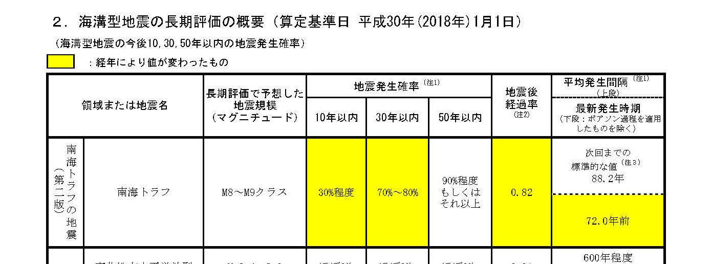 http://hunter-investigate.jp/news/20180216_h01-02.jpg