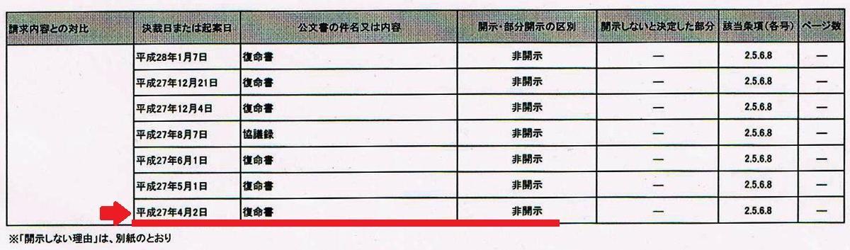 http://hunter-investigate.jp/news/20180326_h01-03.jpg