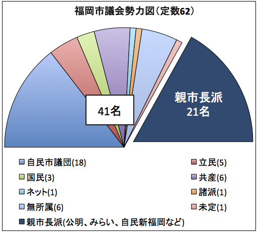 http://hunter-investigate.jp/news/2019-04-08%2020.32.15--3.png