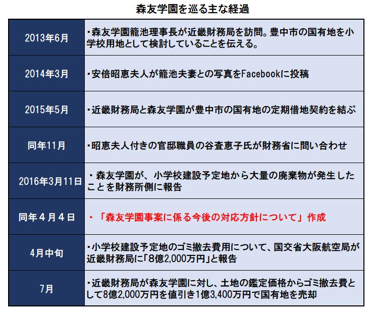 http://hunter-investigate.jp/news/23a121bb16106b61c42914b813480f6a0b671a85.png