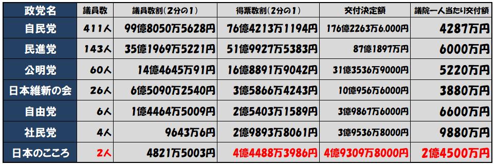 http://hunter-investigate.jp/news/330e3b098645644bd587240c205acb3f1dc15ac5.png