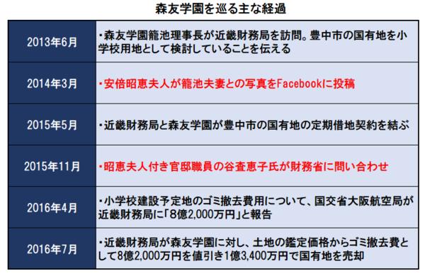 http://hunter-investigate.jp/news/33cf0d94ba4fc367c51d3d0015cce6c0ed02eb8f-thumb-600xauto-24032.png