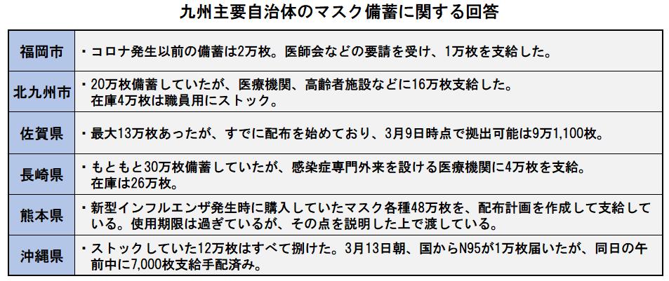 http://hunter-investigate.jp/news/3c9c44a5269030151b5a4658cf4738a920de88af.png