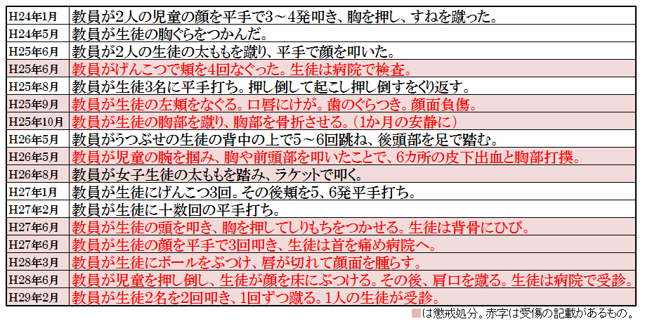http://hunter-investigate.jp/news/3cefe0dc1181b185c320e8a4a915b53b75bbd1fb.png