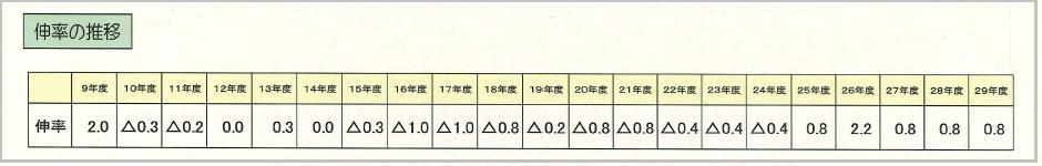 http://hunter-investigate.jp/news/46181ff6344fc4c788f928c7c9a755c8ab23fb44.png