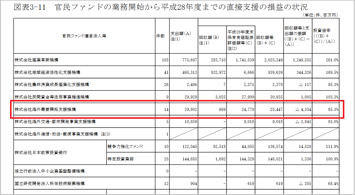 http://hunter-investigate.jp/news/4c2202c2aef99e26441b65b7866a2c2efb1d7916.png