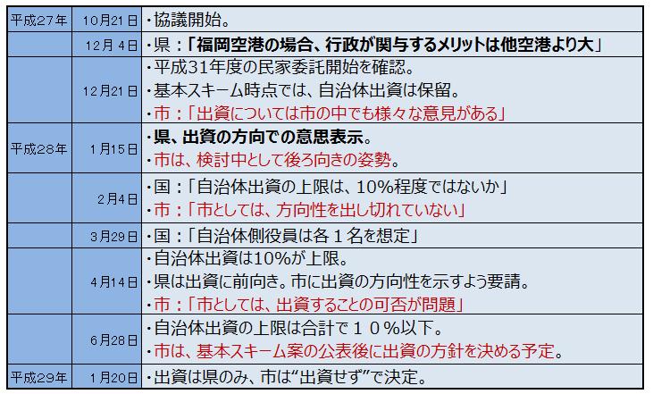 http://hunter-investigate.jp/news/5970d818aa7008ffce609a1e993b60d652e1f80e.png