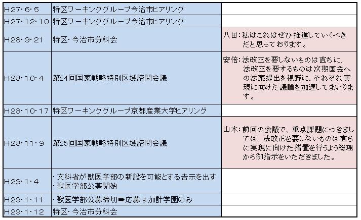 http://hunter-investigate.jp/news/6343c38257a43c20012e3142b0b7ead43a9fb95d.png