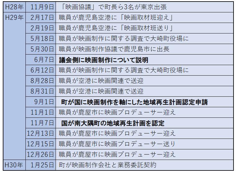 http://hunter-investigate.jp/news/74227d2a516e7a27e9d00136bbc0101279dff4ec.png