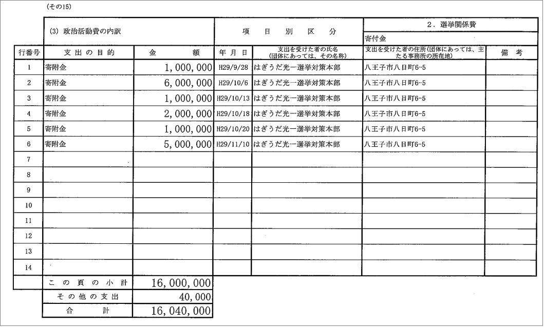 http://hunter-investigate.jp/news/827956407dbe00ee66a84eb6c4787850a49bafaf.png