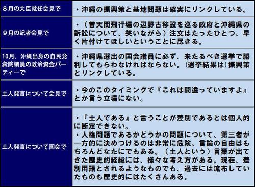 http://hunter-investigate.jp/news/887a75b02eb94f34ac00d65b72b2af12687aea02.jpg