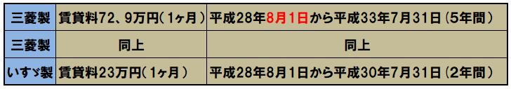http://hunter-investigate.jp/news/90f197fb201229567604c2c54a519db156039582.png