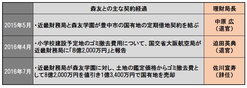 http://hunter-investigate.jp/news/95f4b44df8c68f7d57535cee896fe8fcbe6f24d0.png