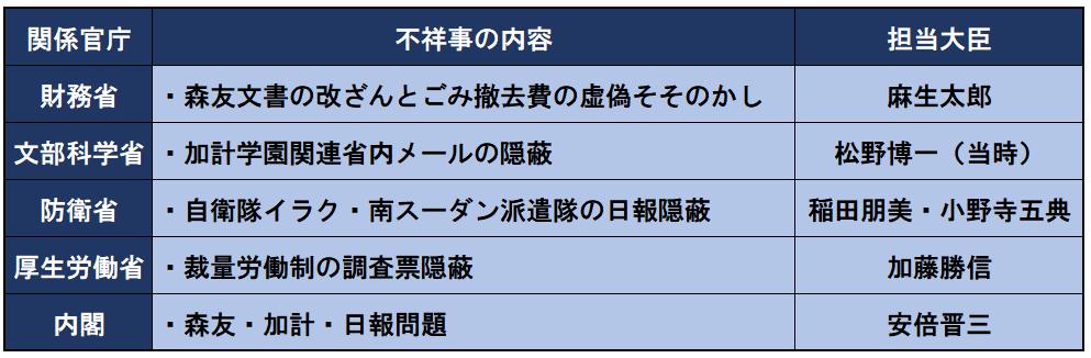 http://hunter-investigate.jp/news/9ab45724e892332b009df3b59369b479fbbbe429.png