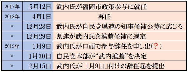 http://hunter-investigate.jp/news/9b542607400e4c22b24bc97ee464decc20540621.png