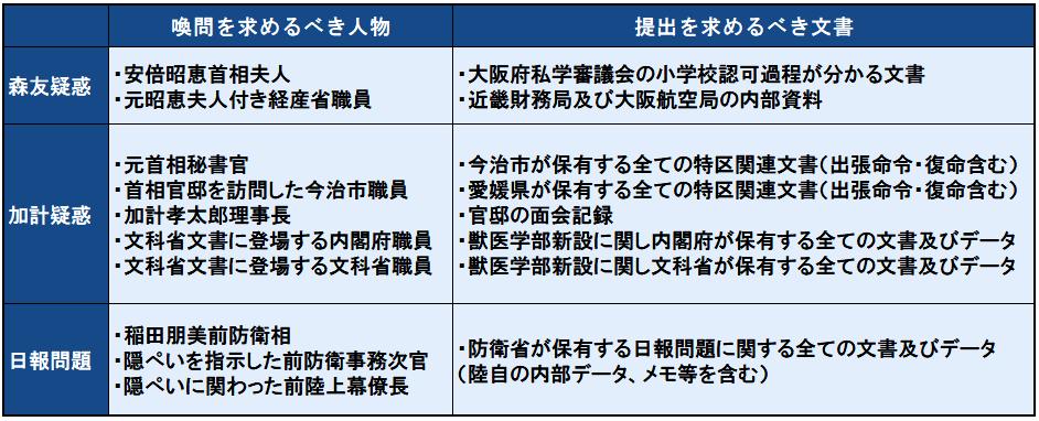 http://hunter-investigate.jp/news/9b625a6cc61d67b5c2d83b5a858c031e614fbdef.png