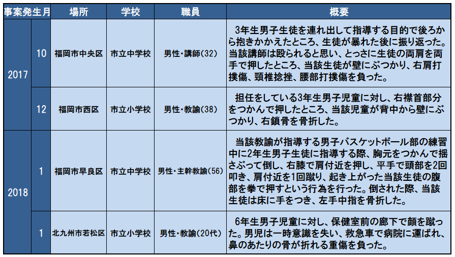 http://hunter-investigate.jp/news/9f8800a4d8629d9503c35eafb6c2ce6ce380bbcd.png