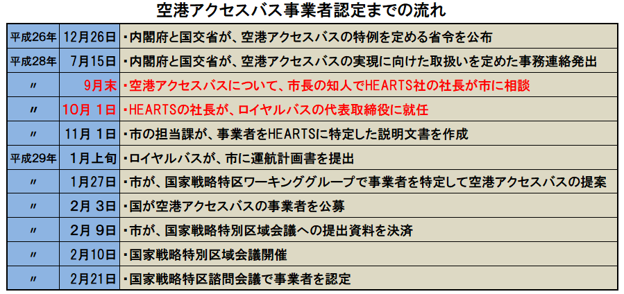 http://hunter-investigate.jp/news/aa622fce0c7878ad1c2b8cecddcbd60565d81d7d.png