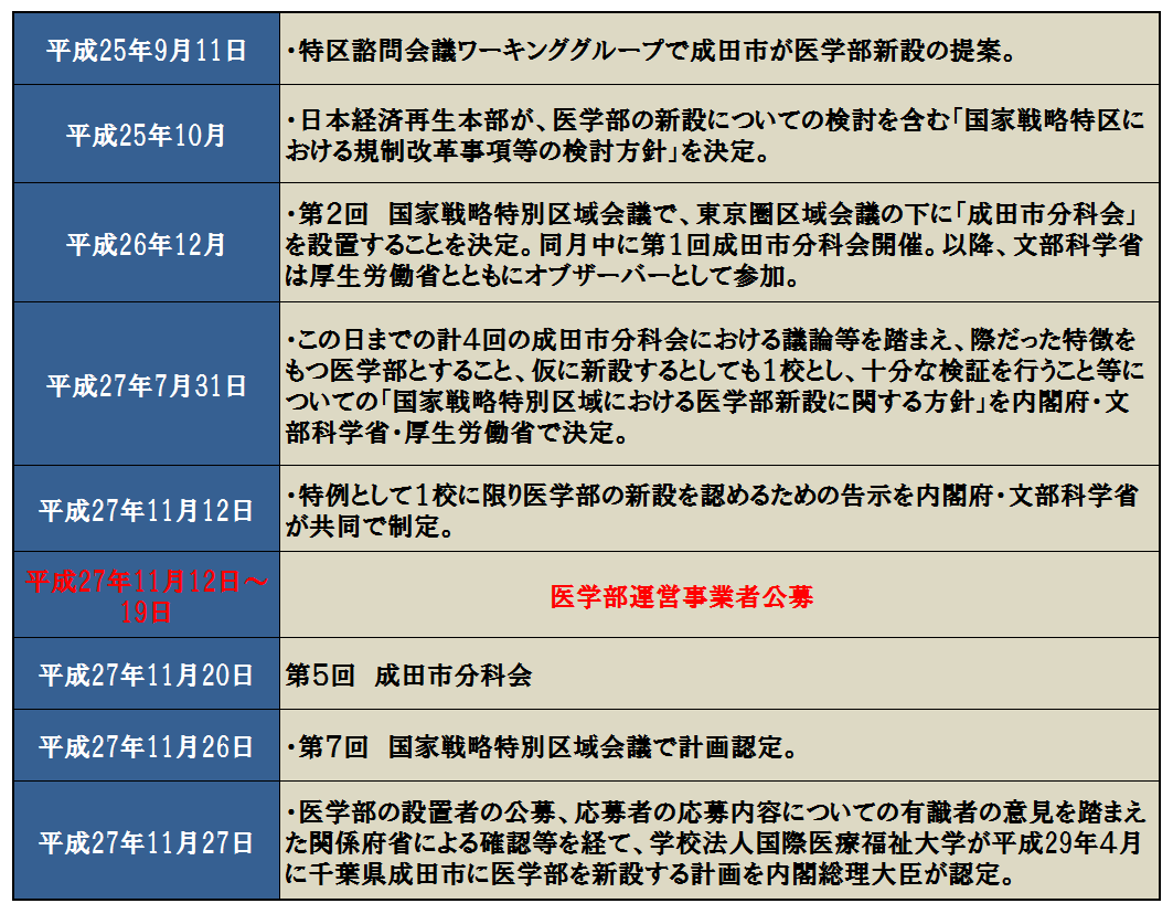 http://hunter-investigate.jp/news/ae73a378609d6ebd6ee3a5014f6fa467bf1d3219.png
