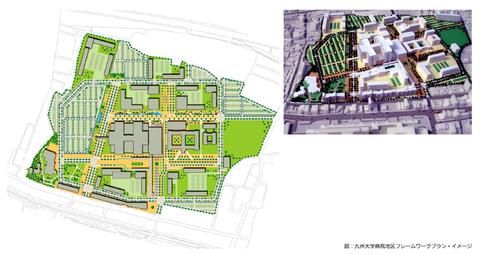 九州大学病院地区フレームワークプラン・イメージ