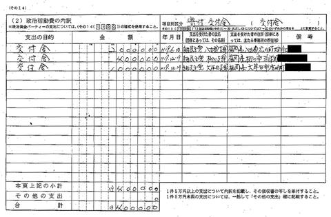 収支報告書2-1