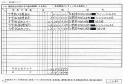 機関紙誌の発行その他の事業による収入2