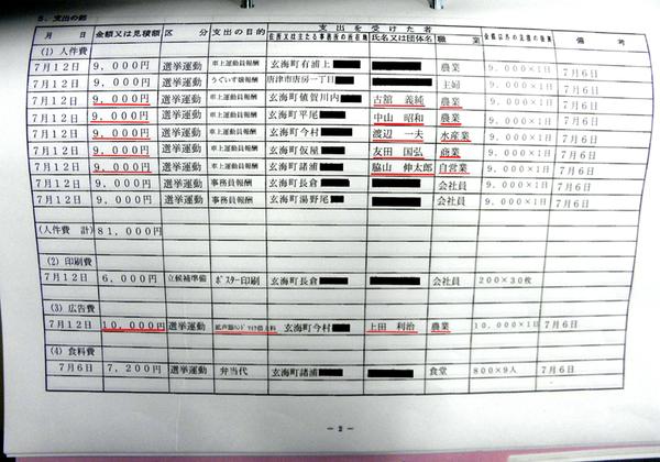 収支報告書のサムネール画像