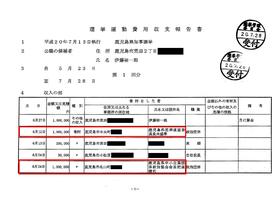 選挙運動費用収支報告書1