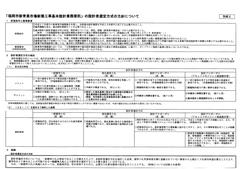 「福岡市新青果市場新築工事基本設計業務委託」の設計者選定方式の方針について