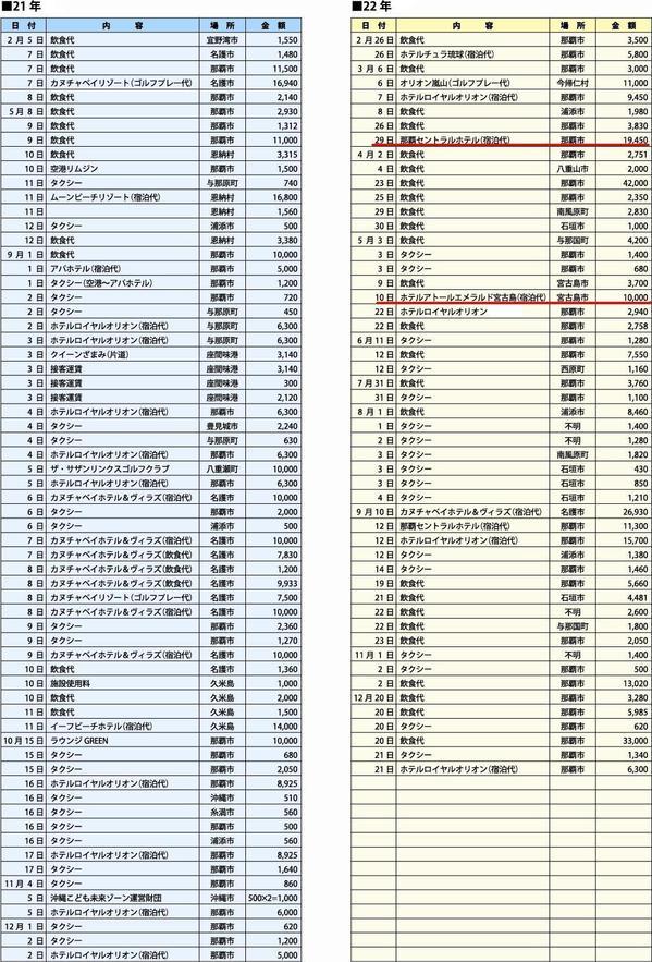 平成21-22年表新.JPG